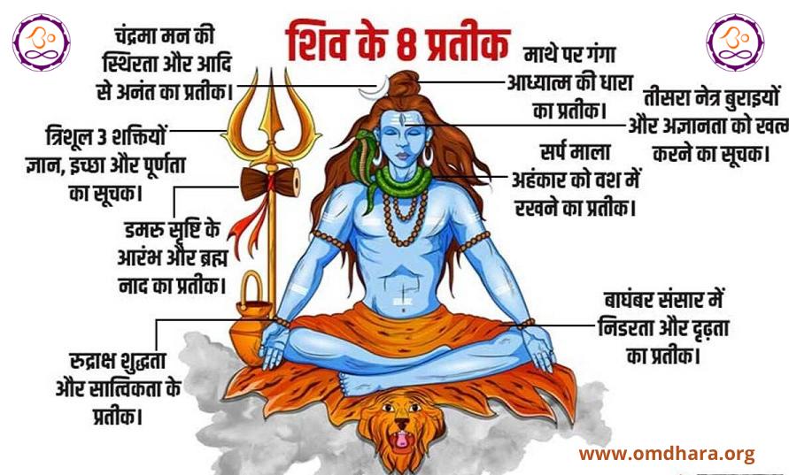 भगवान-शिव-की-वेशभूषा-से-जुड़ी-8-चीजें,- Best Article
